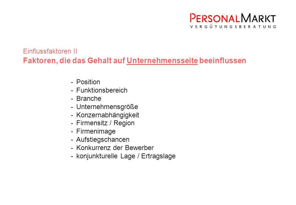 -Position -Funktionsbereich -Branche -Unternehmensgröße -Konzernabhängigkeit -Firmensitz / Region -Firmenimage -Aufstiegschancen -Konkurrenz der Bewerber -konjunkturelle Lage / Ertragslage Einflussfaktoren II Faktoren, die das Gehalt auf Unternehmensseite beeinflussen