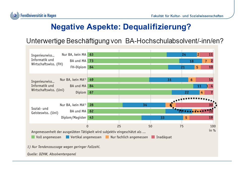 Fakultät für Kultur- und Sozialwissenschaften Negative Aspekte: Dequalifizierung? Unterwertige Beschäftigung von BA-Hochschulabsolvent/-inn/en?