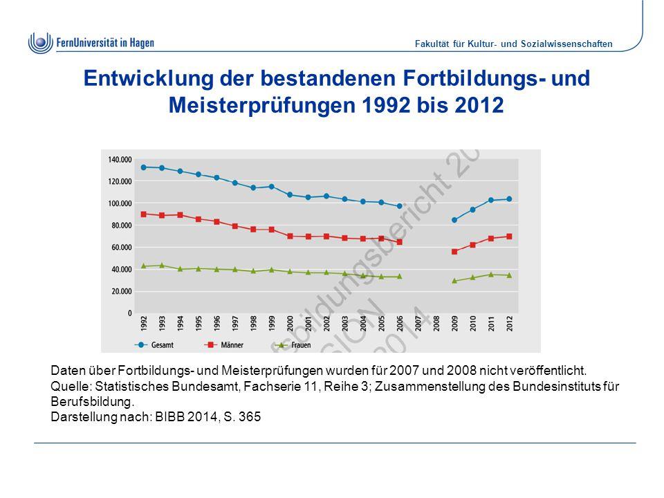 Fakultät für Kultur- und Sozialwissenschaften Entwicklung der bestandenen Fortbildungs- und Meisterprüfungen 1992 bis 2012 Daten über Fortbildungs- und Meisterprüfungen wurden für 2007 und 2008 nicht veröffentlicht.
