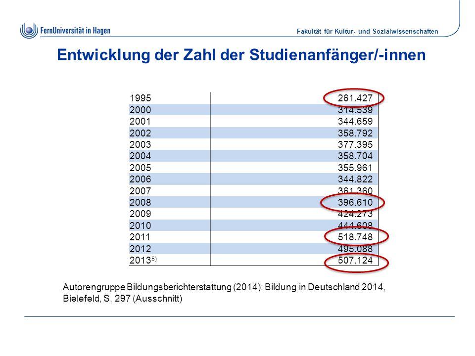 Fakultät für Kultur- und Sozialwissenschaften Entwicklung der Zahl der Studienanfänger/-innen 1995261.427 2000314.539 2001344.659 2002358.792 2003377.395 2004358.704 2005355.961 2006344.822 2007361.360 2008396.610 2009424.273 2010444.608 2011518.748 2012495.088 2013 5) 507.124 Autorengruppe Bildungsberichterstattung (2014): Bildung in Deutschland 2014, Bielefeld, S.
