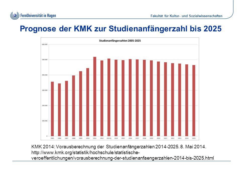 Fakultät für Kultur- und Sozialwissenschaften Prognose der KMK zur Studienanfängerzahl bis 2025 KMK 2014: Vorausberechnung der Studienanfängerzahlen 2014-2025.