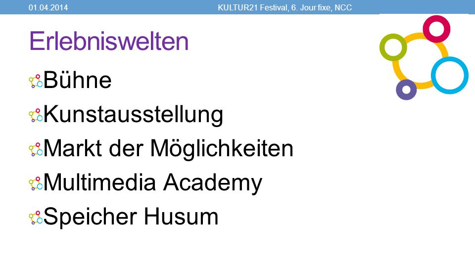 Erlebniswelten Bühne Kunstausstellung Markt der Möglichkeiten Multimedia Academy Speicher Husum 01.04.2014KULTUR21 Festival, 6.