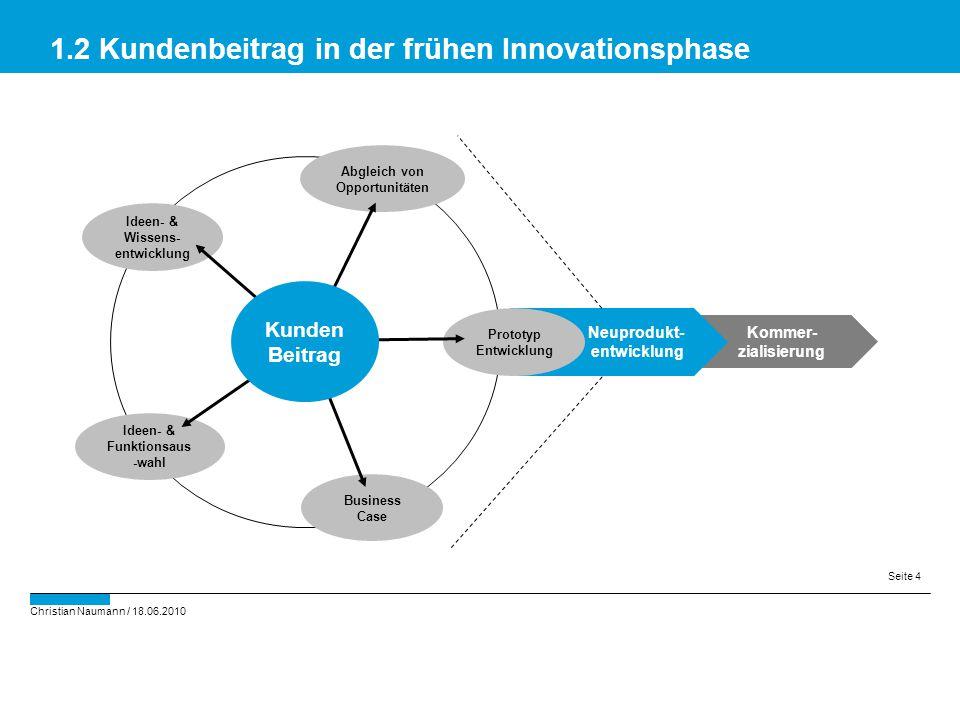 Christian Naumann / 18.06.2010 Seite 4 Kommer- zialisierung Neuprodukt- entwicklung 1.2 Kundenbeitrag in der frühen Innovationsphase Abgleich von Oppo