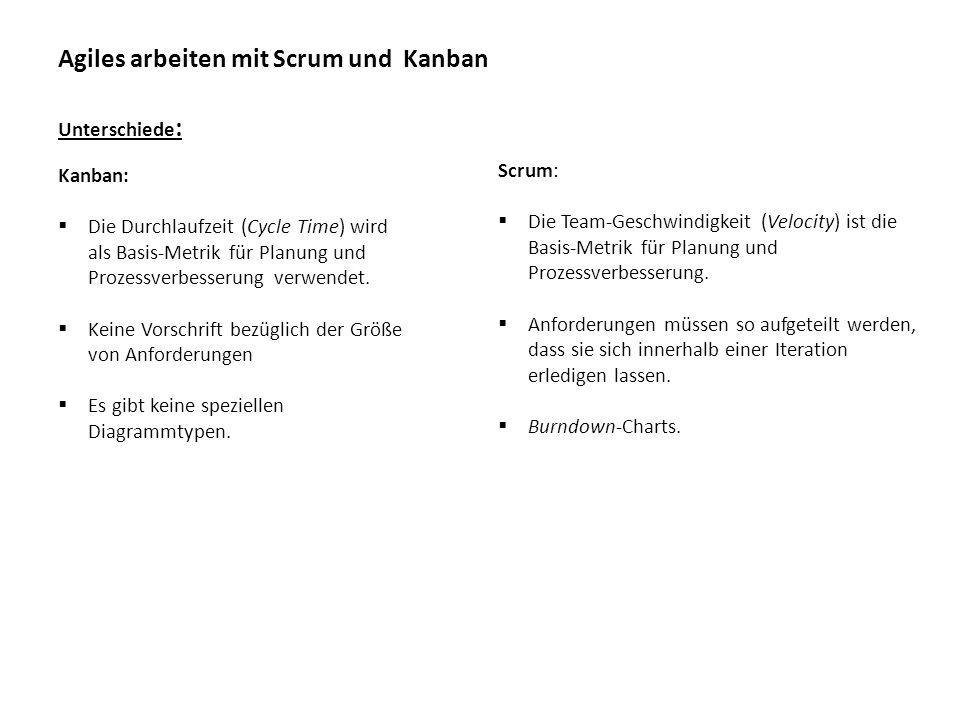 Agiles arbeiten mit Scrum und Kanban Unterschiede : Scrum:  Die Team-Geschwindigkeit (Velocity) ist die Basis-Metrik für Planung und Prozessverbesser