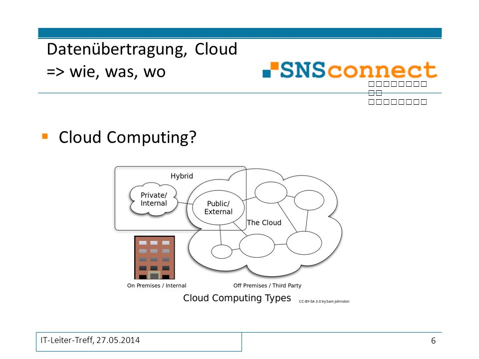 inspired by security  Cloud Computing - warum.