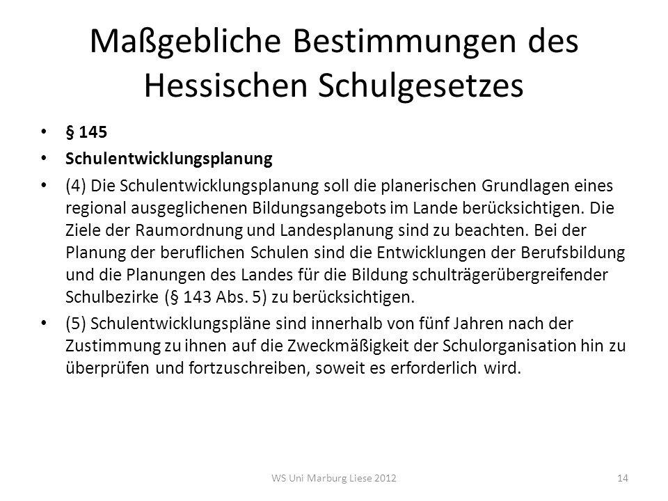 Maßgebliche Bestimmungen des Hessischen Schulgesetzes § 145 Schulentwicklungsplanung (4) Die Schulentwicklungsplanung soll die planerischen Grundlagen