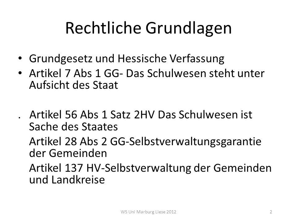 Rechtliche Grundlagen Grundgesetz und Hessische Verfassung Artikel 7 Abs 1 GG- Das Schulwesen steht unter Aufsicht des Staat. Artikel 56 Abs 1 Satz 2H