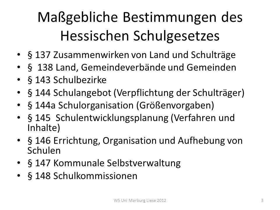 Maßgebliche Bestimmungen des Hessischen Schulgesetzes § 145 Schulentwicklungsplanung (4) Die Schulentwicklungsplanung soll die planerischen Grundlagen eines regional ausgeglichenen Bildungsangebots im Lande berücksichtigen.