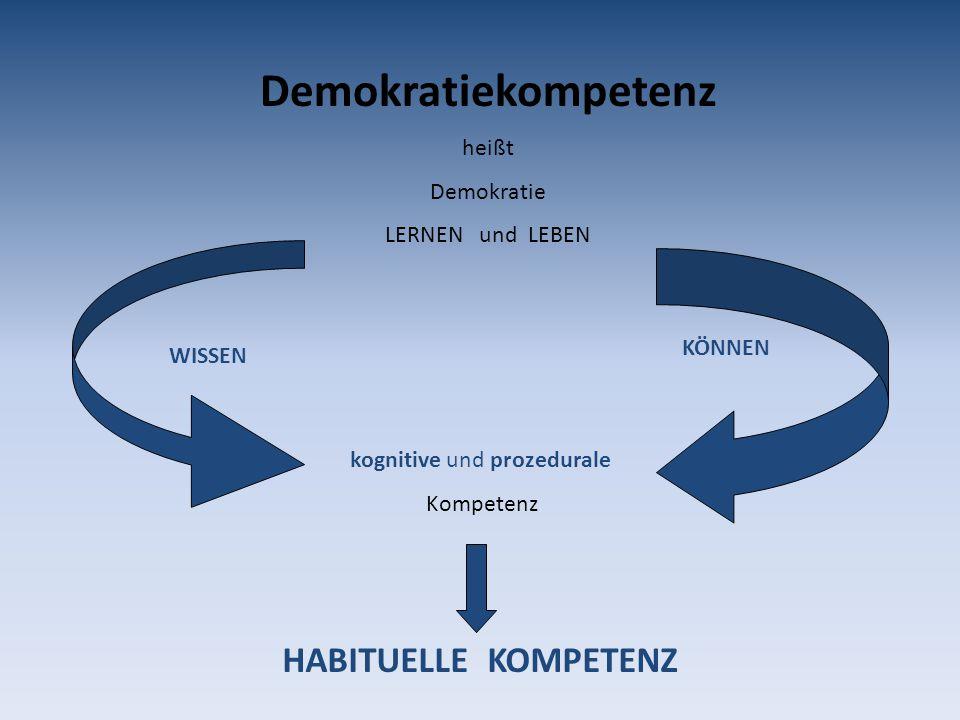 Demokratiekompetenz heißt Demokratie LERNEN und LEBEN WISSEN KÖNNEN kognitive und prozedurale Kompetenz HABITUELLE KOMPETENZ