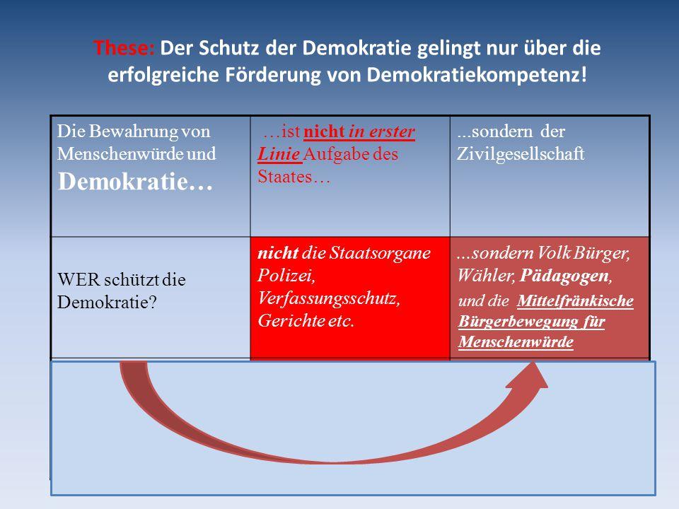 Politische Bildung begründet die H o f f n u n g auf die Entwicklung demokratischen Bewusstseins, weil es einen Zusammenhang von Kognition und Moralität gibt.