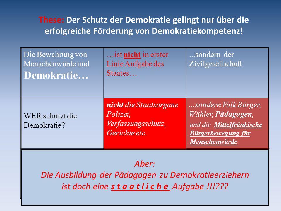 Die Bewahrung von Menschenwürde und Demokratie… …ist nicht in erster Linie Aufgabe des Staates…...sondern der Zivilgesellschaft WER schützt die Demokr