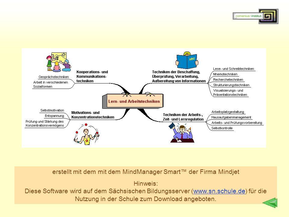 erstellt mit dem mit dem MindManager Smart™ der Firma Mindjet Hinweis: Diese Software wird auf dem Sächsischen Bildungsserver (www.sn.schule.de) für d