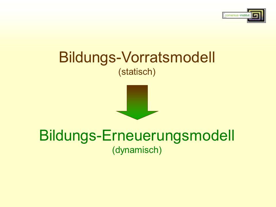 Bildungs-Vorratsmodell (statisch) Bildungs-Erneuerungsmodell (dynamisch)