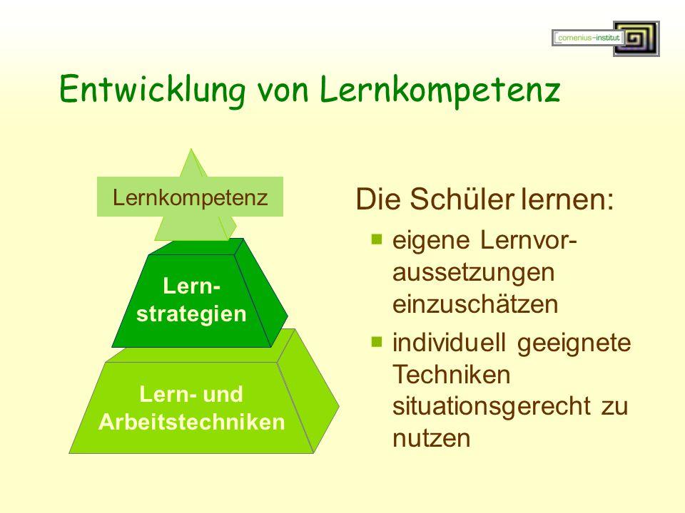 Entwicklung von Lernkompetenz Lernkompetenz Lern- und Arbeitstechniken Lern- strategien Die Schüler lernen:  eigene Lernvor- aussetzungen einzuschätz