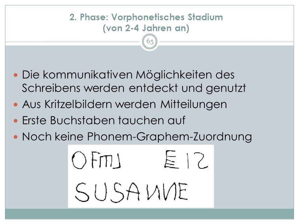 2. Phase: Vorphonetisches Stadium (von 2-4 Jahren an) Die kommunikativen Möglichkeiten des Schreibens werden entdeckt und genutzt Aus Kritzelbildern w