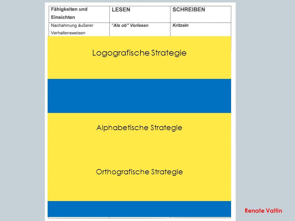 Renate Valtin Logografische Strategie Alphabetische Strategie Orthografische Strategie
