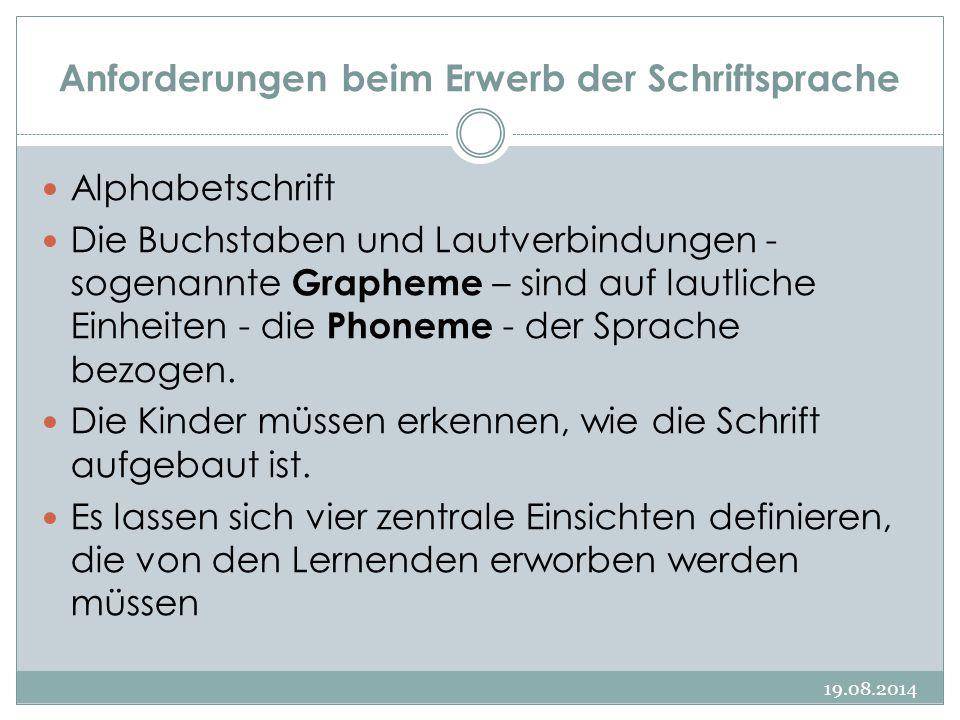 Anforderungen beim Erwerb der Schriftsprache 19.08.2014 Alphabetschrift Die Buchstaben und Lautverbindungen - sogenannte Grapheme – sind auf lautliche