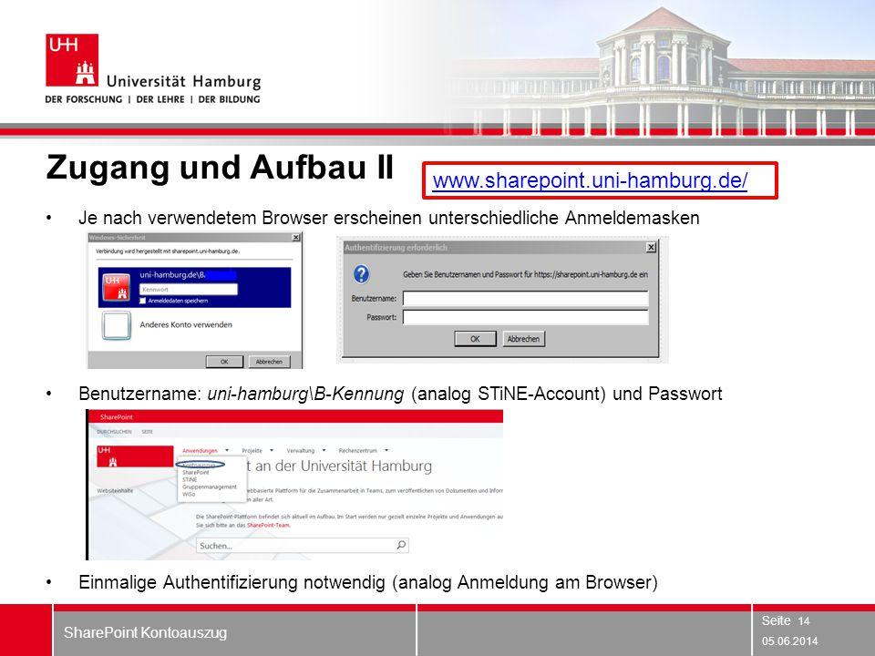 Zugang und Aufbau II 05.06.2014 SharePoint Kontoauszug Seite 14 www.sharepoint.uni-hamburg.de/ Je nach verwendetem Browser erscheinen unterschiedliche