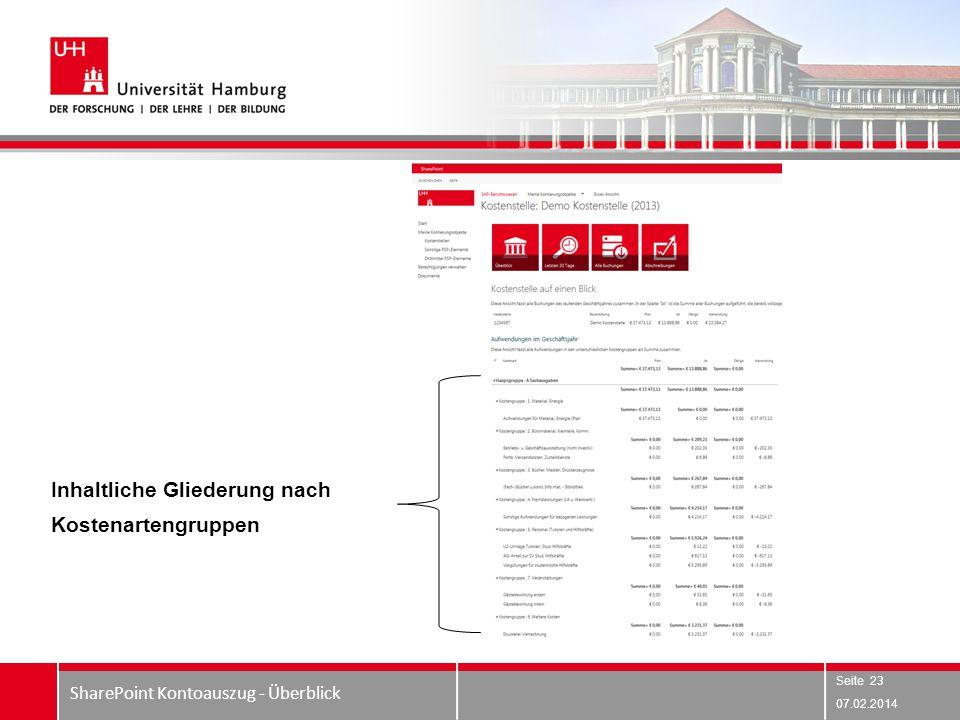 07.02.2014 SharePoint Kontoauszug - Überblick Inhaltliche Gliederung nach Kostenartengruppen Seite 23