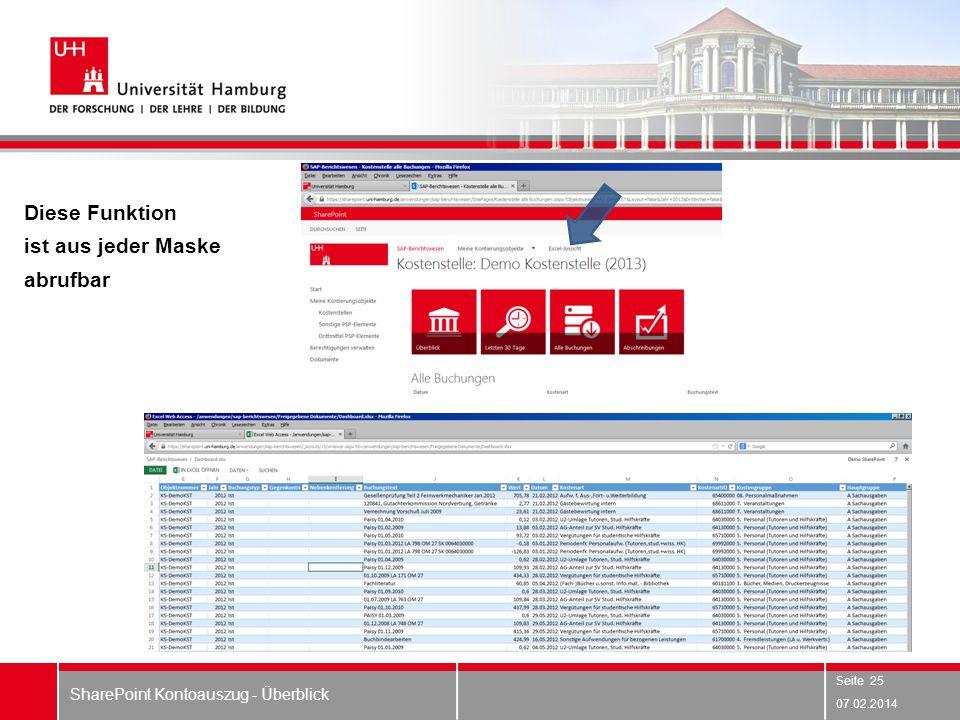 07.02.2014 SharePoint Kontoauszug - Überblick Diese Funktion ist aus jeder Maske abrufbar Seite 25