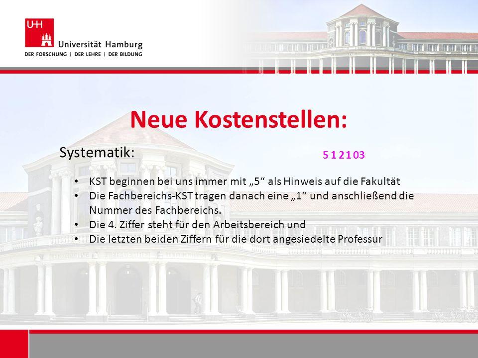 """Neue Kostenstellen: Systematik: KST beginnen bei uns immer mit """"5"""" als Hinweis auf die Fakultät Die Fachbereichs-KST tragen danach eine """"1"""" und anschl"""