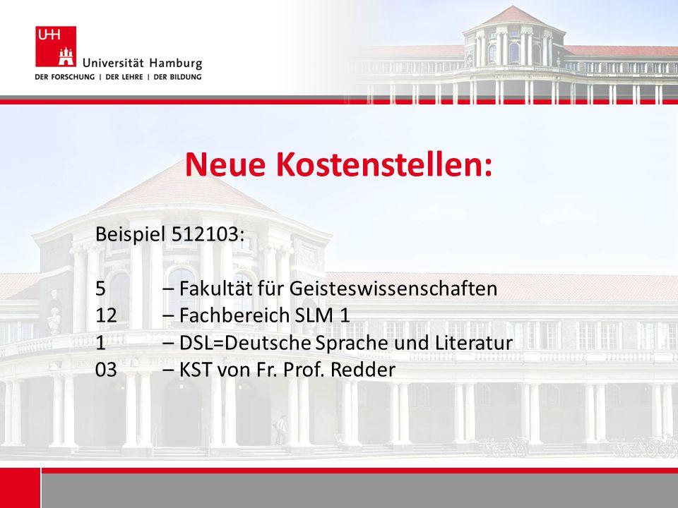 Neue Kostenstellen: Beispiel 512103: 5 – Fakultät für Geisteswissenschaften 12 – Fachbereich SLM 1 1 – DSL=Deutsche Sprache und Literatur 03 – KST von