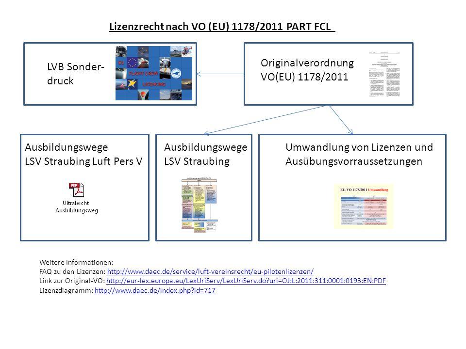 Lizenzrecht nach VO (EU) 1178/2011 PART FCL Originalverordnung VO(EU) 1178/2011 Ausbildungswege LSV Straubing Umwandlung von Lizenzen und Ausübungsvor
