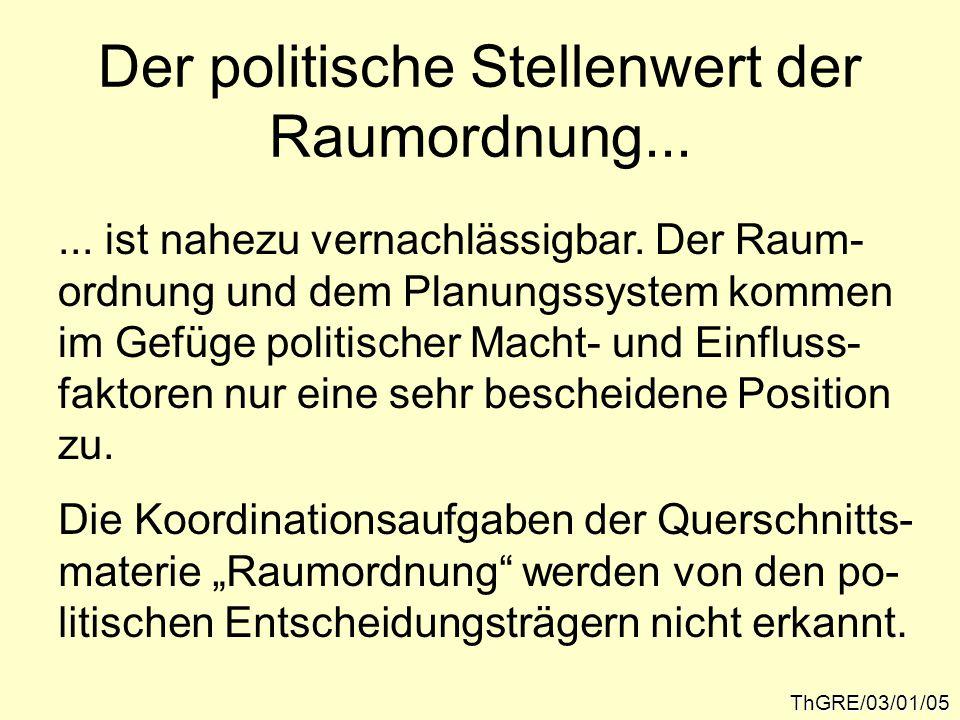 Der politische Stellenwert der Raumordnung... ThGRE/03/01/05...