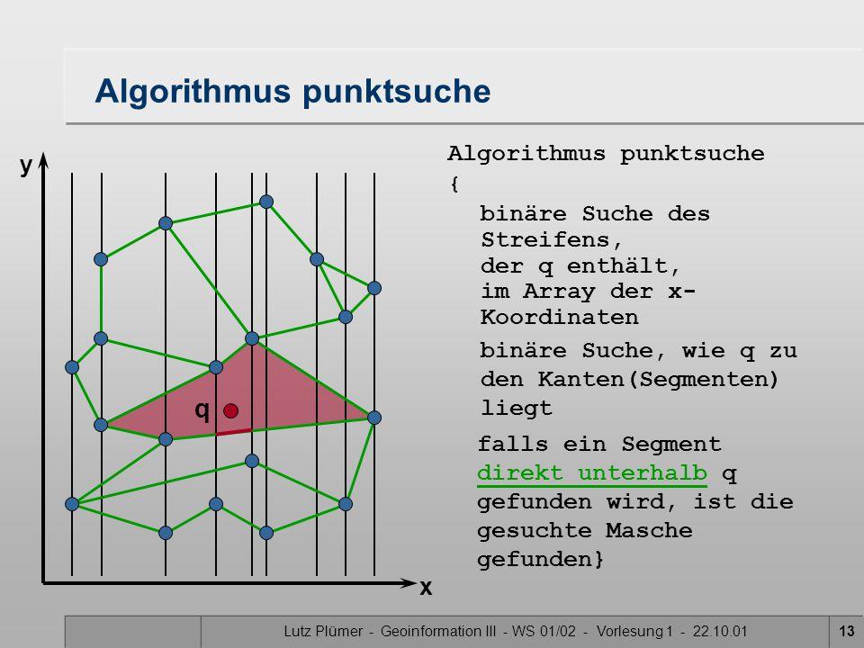 Lutz Plümer - Geoinformation III - WS 01/02 - Vorlesung 1 - 22.10.0113 Algorithmus punktsuche falls ein Segment direkt unterhalb q gefunden wird, ist die gesuchte Masche gefunden} direkt unterhalb q x y binäre Suche, wie q zu den Kanten(Segmenten) liegt Algorithmus punktsuche { binäre Suche des Streifens, der q enthält, im Array der x- Koordinaten