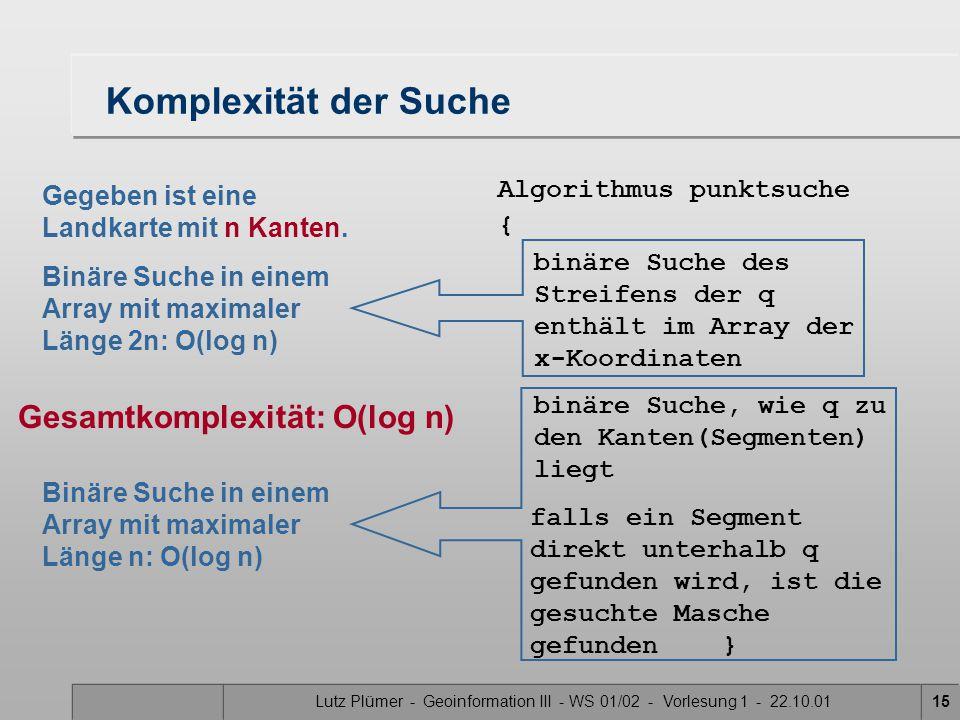 Lutz Plümer - Geoinformation III - WS 01/02 - Vorlesung 1 - 22.10.0115 Komplexität der Suche Gesamtkomplexität: O(log n) Algorithmus punktsuche { binäre Suche des Streifens der q enthält im Array der x-Koordinaten falls ein Segment direkt unterhalb q gefunden wird, ist die gesuchte Masche gefunden} Binäre Suche in einem Array mit maximaler Länge 2n: O(log n) Binäre Suche in einem Array mit maximaler Länge n: O(log n) binäre Suche, wie q zu den Kanten(Segmenten) liegt Gegeben ist eine Landkarte mit n Kanten.