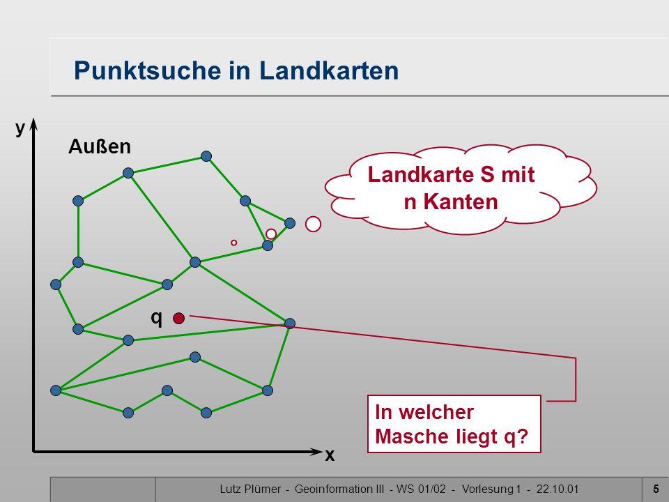 Lutz Plümer - Geoinformation III - WS 01/02 - Vorlesung 1 - 22.10.0116 Speicheranforderung Aufteilung der Landkarte durch vertikale Linien  Konstruktion einer Karte S' Sortierte Speicherung der x-Koordinaten der Vertikalen in einem Array Sortierte Speicherung der Kanten jedes Streifens in einem Array Array der x-Koordianten benötigt O(n) Array jedes Streifens benötigt O(n) Gesamtkomplexität: O(n²)