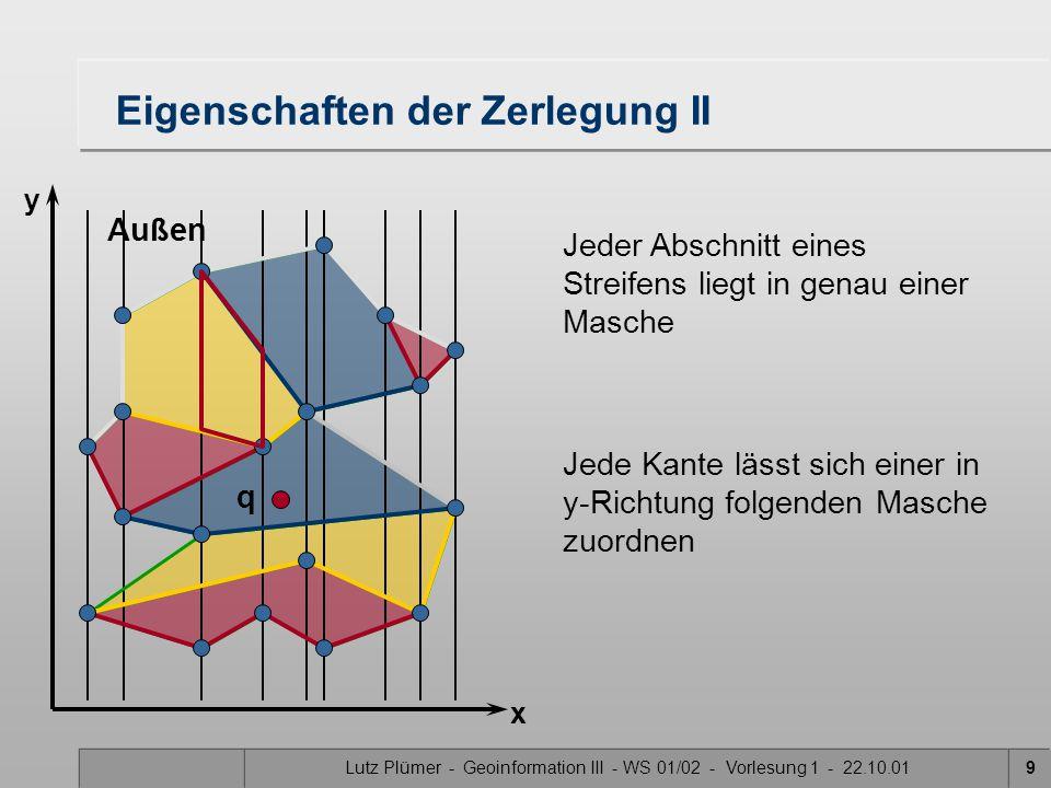 Lutz Plümer - Geoinformation III - WS 01/02 - Vorlesung 1 - 22.10.019 Jede Kante lässt sich einer in y-Richtung folgenden Masche zuordnen q x y Außen Eigenschaften der Zerlegung II Jeder Abschnitt eines Streifens liegt in genau einer Masche