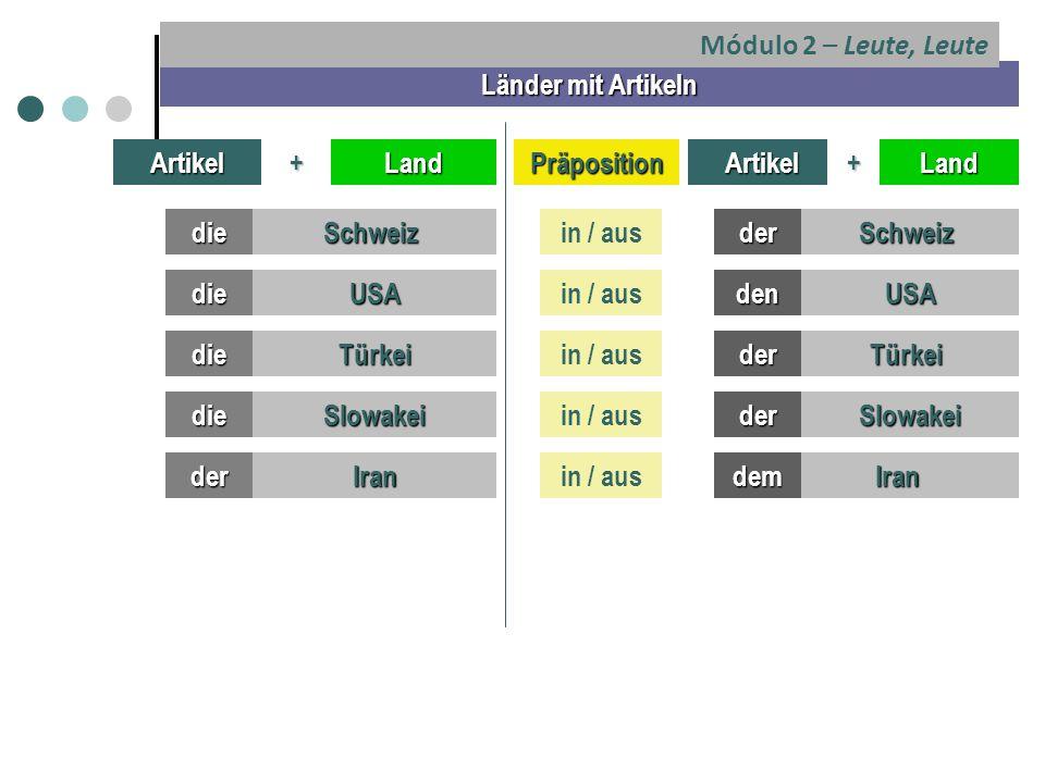Länder mit Artikeln ArtikelLand+PräpositionArtikel+Land SchweizSchweizdiederin / aus dieUSA denUSA dieTürkeiTürkeider dieSlowakeiderSlowakei IrandemderIran Módulo 2 – Leute, Leute