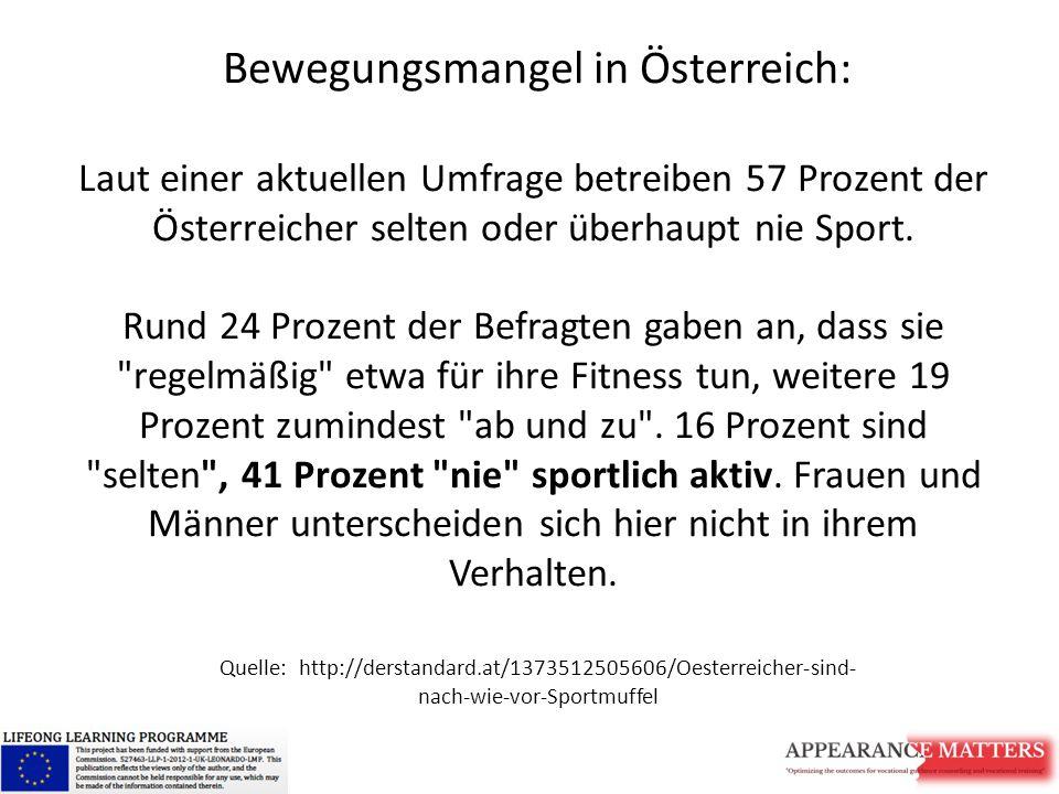 Bewegungsmangel in Österreich: Laut einer aktuellen Umfrage betreiben 57 Prozent der Österreicher selten oder überhaupt nie Sport. Rund 24 Prozent der