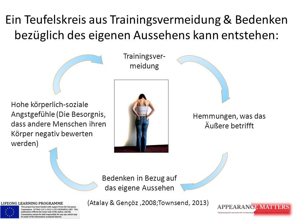 Ein Teufelskreis aus Trainingsvermeidung & Bedenken bezüglich des eigenen Aussehens kann entstehen: Hohe körperlich-soziale Angstgefühle (Die Besorgnis, dass andere Menschen ihren Körper negativ bewerten werden) Trainingsver- meidung Hemmungen, was das Äußere betrifft Bedenken in Bezug auf das eigene Aussehen (Atalay & Gençöz,2008;Townsend, 2013)