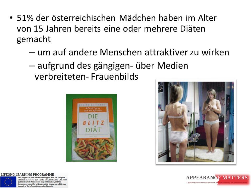 51% der österreichischen Mädchen haben im Alter von 15 Jahren bereits eine oder mehrere Diäten gemacht – um auf andere Menschen attraktiver zu wirken – aufgrund des gängigen- über Medien verbreiteten- Frauenbilds