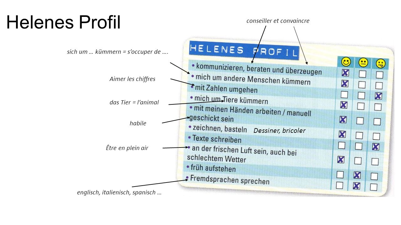 Helenes Profil conseiller et convaincre sich um … kümmern = s'occuper de ….