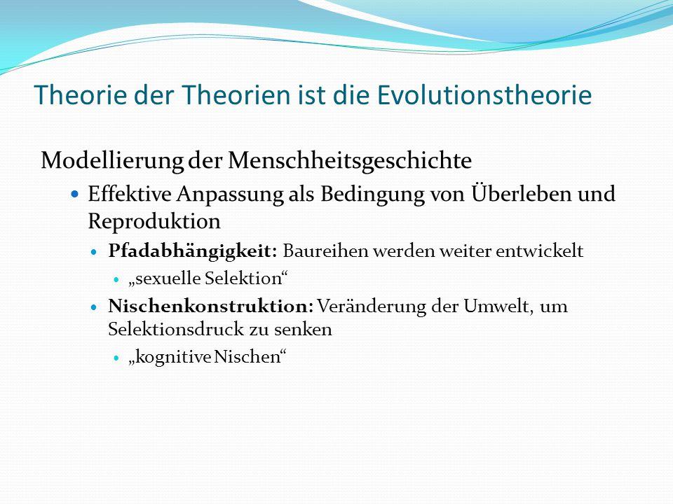 Theorie der Theorien ist die Evolutionstheorie Modellierung der Menschheitsgeschichte Effektive Anpassung als Bedingung von Überleben und Reproduktion