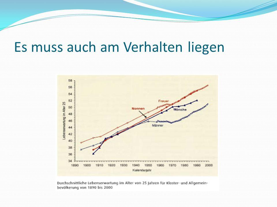 """Definition des metabolischen Syndroms (ATP III, 2001) Drei oder mehr der folgenden Merkmale bei Männern """"Stammfettsucht : > 102 cm Bauchumfang Hypertrigliceridämie: > 1,7 mmol/L Niedriges HDL-Cholesterin: < 1,0 mmol/L Bluthochdruck: > 135/85 mm Hg Nüchternglukose: > 6,1 mmol/L"""