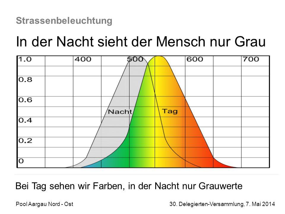 Pool Aargau Nord - Ost 30. Delegierten-Versammlung, 7. Mai 2014 Strassenbeleuchtung In der Nacht sieht der Mensch nur Grau Bei Tag sehen wir Farben, i