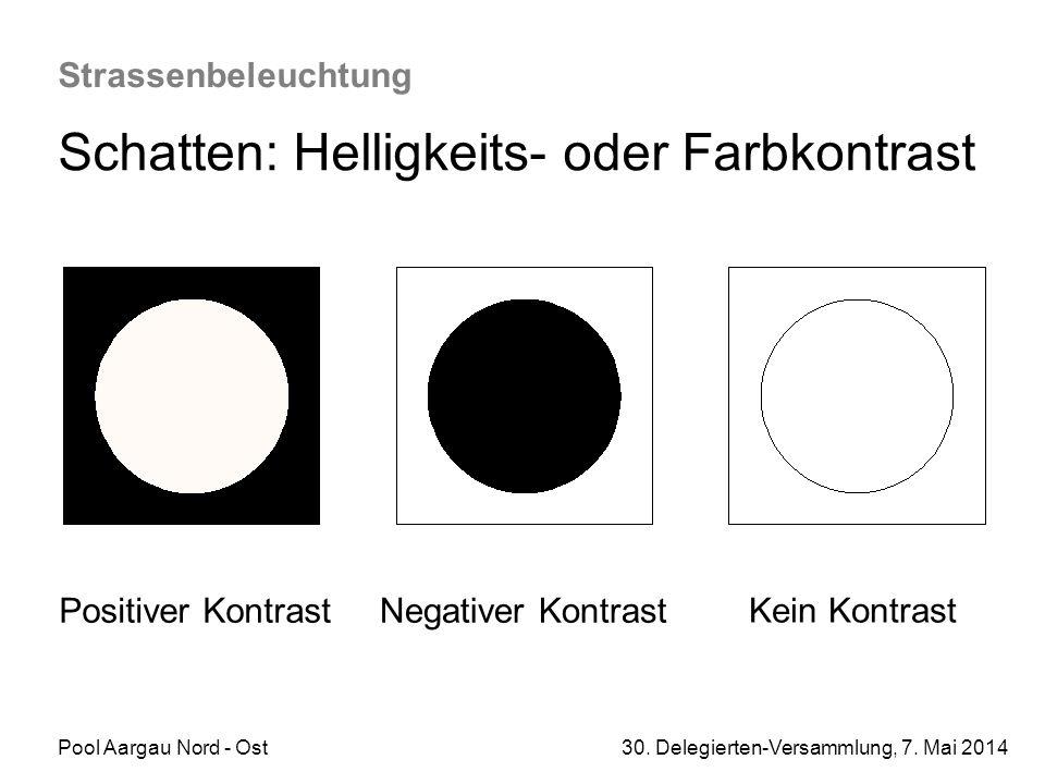 Pool Aargau Nord - Ost 30. Delegierten-Versammlung, 7. Mai 2014 Strassenbeleuchtung Schatten: Helligkeits- oder Farbkontrast Positiver KontrastNegativ
