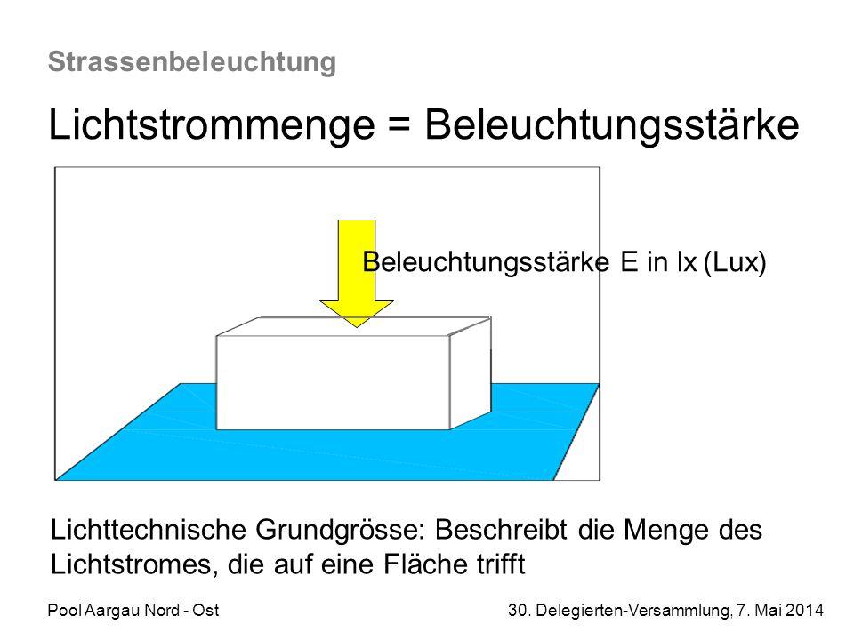 Pool Aargau Nord - Ost 30. Delegierten-Versammlung, 7. Mai 2014 Strassenbeleuchtung Lichttechnische Grundgrösse: Beschreibt die Menge des Lichtstromes