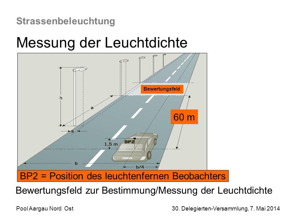 Pool Aargau Nord Ost 30. Delegierten-Versammlung, 7. Mai 2014 Strassenbeleuchtung Messung der Leuchtdichte Bewertungsfeld zur Bestimmung/Messung der L