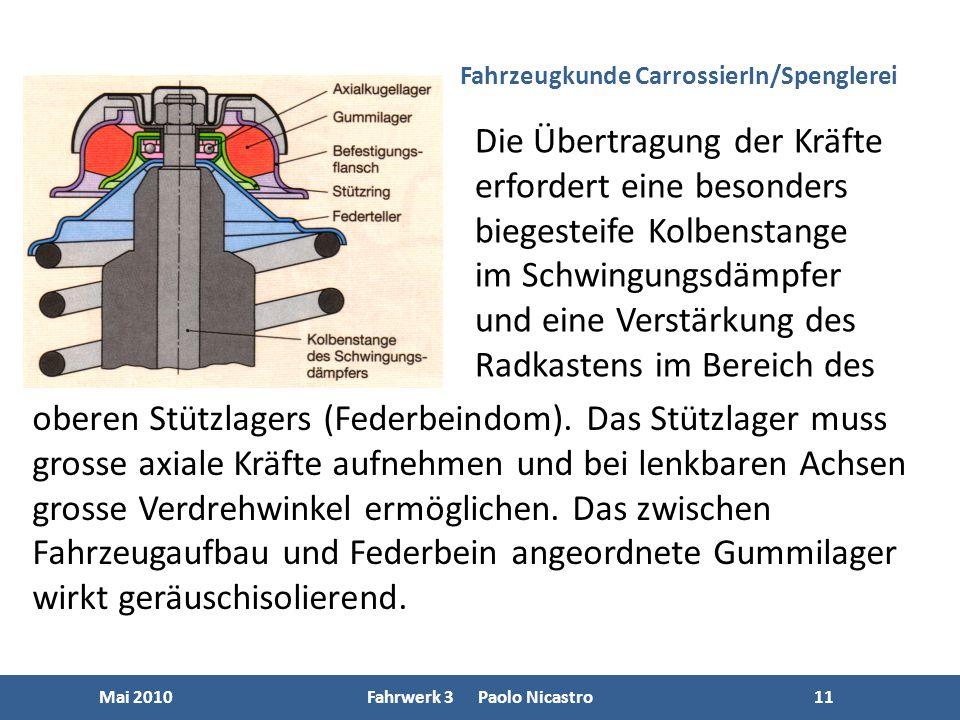 11 Mai 2010Fahrwerk 3 Paolo Nicastro11 Fahrzeugkunde CarrossierIn/Spenglerei Die Übertragung der Kräfte erfordert eine besonders biegesteife Kolbenstange im Schwingungsdämpfer und eine Verstärkung des Radkastens im Bereich des oberen Stützlagers (Federbeindom).