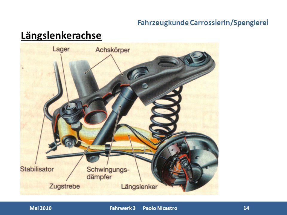 14 Mai 2010Fahrwerk 3 Paolo Nicastro14 Fahrzeugkunde CarrossierIn/Spenglerei Längslenkerachse