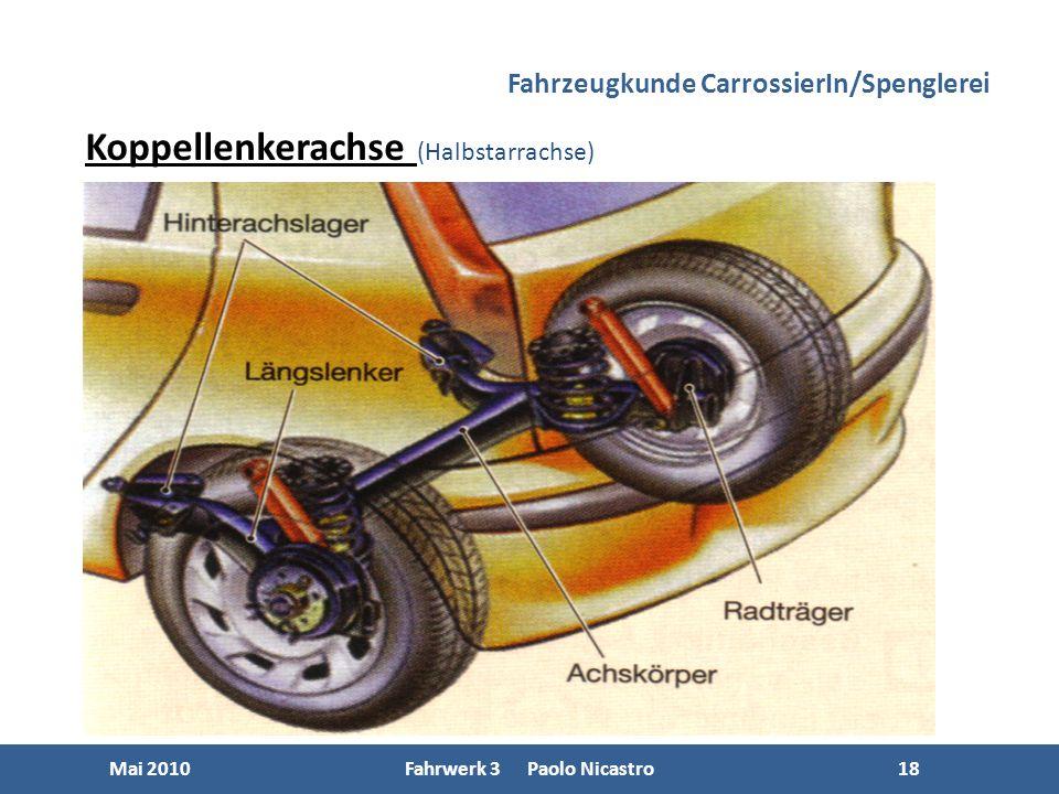 18 Mai 2010Fahrwerk 3 Paolo Nicastro18 Fahrzeugkunde CarrossierIn/Spenglerei Koppellenkerachse (Halbstarrachse)