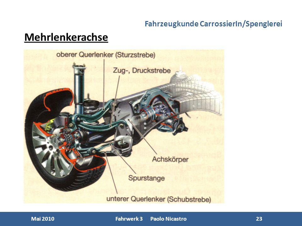 23 Mai 2010Fahrwerk 3 Paolo Nicastro23 Fahrzeugkunde CarrossierIn/Spenglerei Mehrlenkerachse