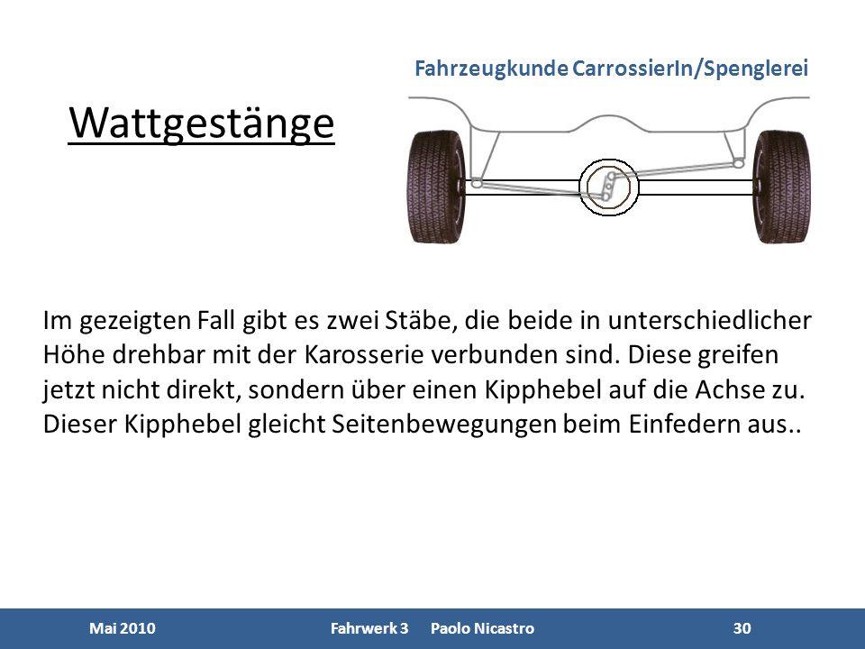30 Mai 2010Fahrwerk 3 Paolo Nicastro30 Fahrzeugkunde CarrossierIn/Spenglerei Wattgestänge Im gezeigten Fall gibt es zwei Stäbe, die beide in unterschiedlicher Höhe drehbar mit der Karosserie verbunden sind.