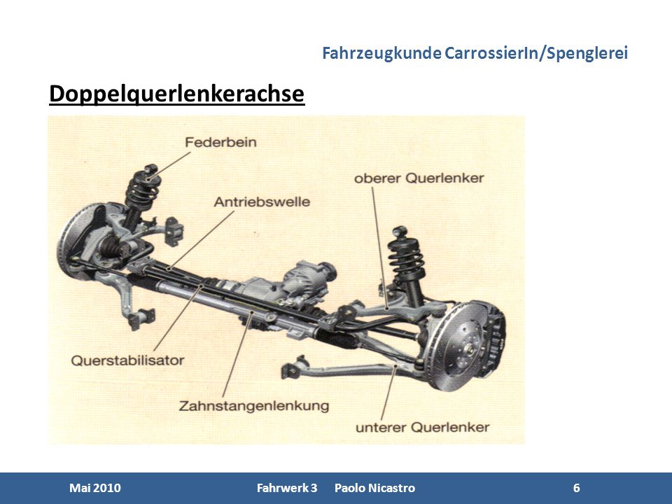 6 Mai 2010Fahrwerk 3 Paolo Nicastro6 Doppelquerlenkerachse Fahrzeugkunde CarrossierIn/Spenglerei