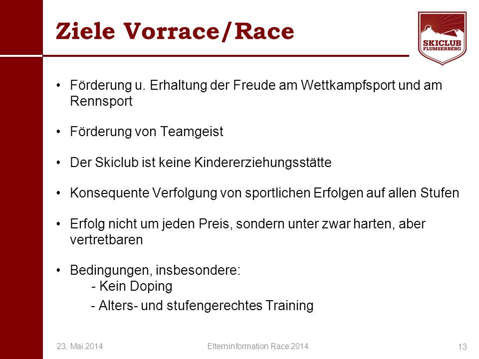 O+IO+I Ziele Vorrace/Race Förderung u. Erhaltung der Freude am Wettkampfsport und am Rennsport Förderung von Teamgeist Der Skiclub ist keine Kindererz